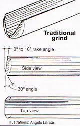 Bowl gouge- traditional grind