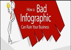 Marketing Mishap Guidance