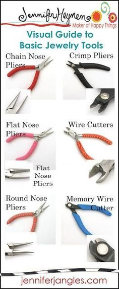 Jewelry Making Basics - Visual Guide to Basic Jewelry Tools