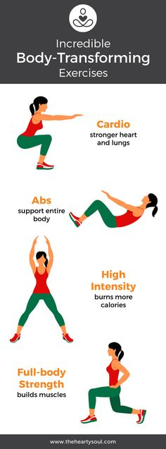 The 1000 Calorie Workout that will Transform Your Body in 4 Weeks
