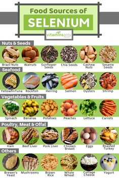 The amount of selenium that can be found in food sources corresponds directly to the level of selenium in the soil. Also, take note that food-source selenium is destroyed during food processing, so a variety of whole and natural foods are recommended rath Arbonne Nutrition, Holistic Nutrition, Proper Nutrition, Health And Nutrition, Health Eating, Health Diet, Vitamin Rich Foods, Zinc Rich Foods, Potassium Rich Foods
