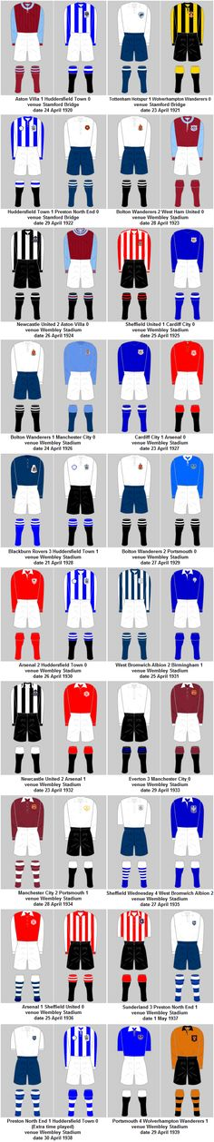 FA Cup Final Playing Kits 1919-20 to 1938-39 | My Football Facts 2011 Cricket World Cup, 1982 World Cup, Brazil World Cup, Messi World Cup, Fifa World Cup, Fa Cup Final, World Cup Final, Football Kits, Football Players