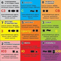 Существует 7 основных запретов фэн-шуй, которые способствуют избавлению от негативной энергии и наполнению дома удачей! Inspiration Wall, Spiritual Inspiration, Anastasia, Fen Shui, Wish Board, Making A Vision Board, Chinese Astrology, Feng Shui Tips, Flylady