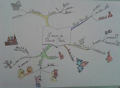 L'oeuvre de Claude Ponti réalisée par un enseignant - Le BLOG d'idées ASH source : www.idees-ash.blogspot.fr