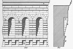 The upper level of the building's new facade will have a corbelled brick cornice for added intrest