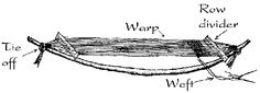 Bow Loom used in New England   to weave wampum belts.
