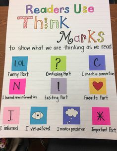 Anchor chart---Think