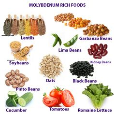 MOLYBDENUM MINERAL HEALTH BENEFITS DEFICIENCY AND RICH FOODS