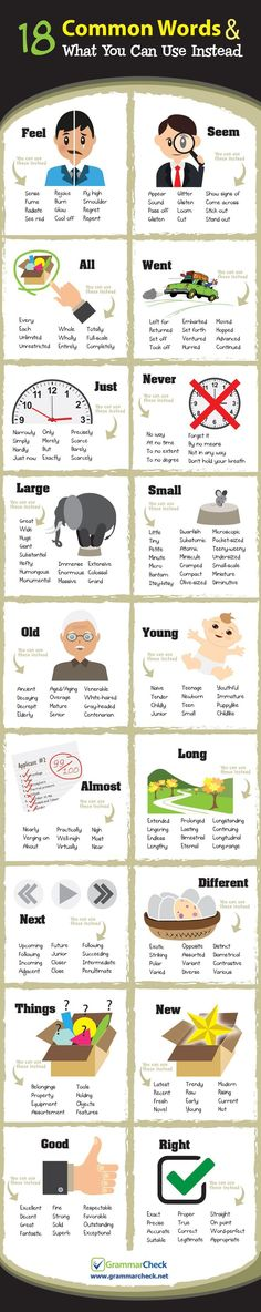 18 common Words & What You Can Use Instead (Infographic). If you're a user experience professional, listen to The UX Blog Podcast on iTunes.