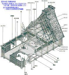 Resultado de imagen de gassho-zukuri