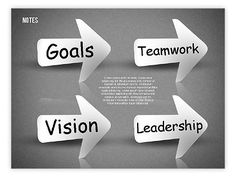 Presentation Topics, Powerpoint Charts, Diagram Chart, Jaco, Kaizen, Teamwork, Leadership, Finance, Notes