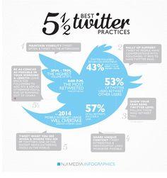 51/2 Best Twitter Practices!