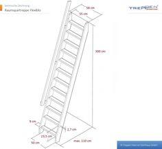 Raumspartreppe Minka Flexiblo hier ab Lager | Treppen Intercon