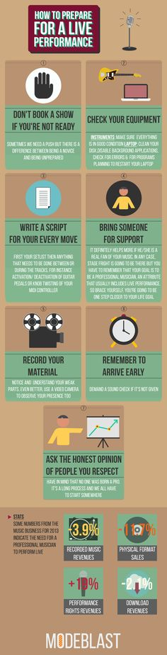 How-to-Prepare-for-a-Live-Performance.jpg (600×2350)