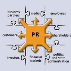 Top PR Company in Delhi - Leading PR Agencies (Public relations firms) in India based in Delhi. Top PR Agency in Delhi, Tycc is among Top PR Agencies in India. Tycc offers Public Relations Services only best PR Company in India. Marketing And Advertising, Internet Marketing, Online Marketing, Digital Marketing, Content Marketing, Affiliate Marketing, Le Social, Social Media, Relationship Marketing
