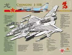 Page Cutaways Military and Aviation Military Jets, Military Aircraft, Fighter Aircraft, Fighter Jets, Jet Engine Parts, Pakistan Armed Forces, Aviation Industry, Aviation Art, Russian Air Force