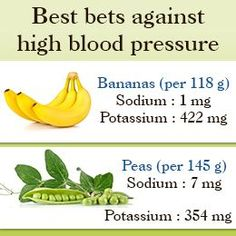 It is imperative for people with hypertension to keep a few simple measures up their sleeve on how to lower blood pressure quickly. And this article is a quick guide to all such measures.