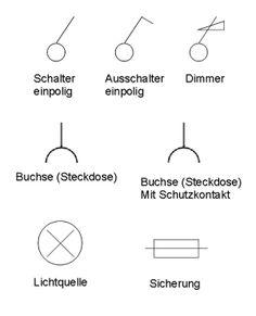 Installationsplan Elektro-Schaltzeichen