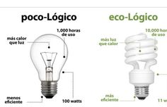 Living Eco-Logically: 9 Powerful Visual Reminders.