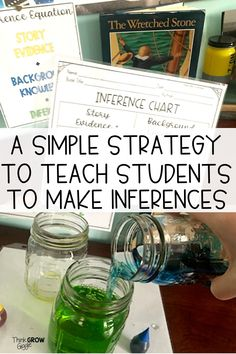 This making inference activity and lesson plan will help all of your readers succeed at making inferences and inferring as they independently read in your upper elementary and middle school classrooms. Reading Comprehension Strategies, Reading Passages, Inference Activities, Text Evidence, Third Grade Reading, Making Inferences, Authors Purpose, Common Core Reading, Mentor Texts