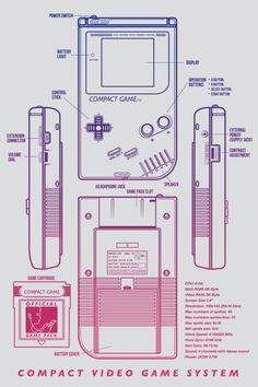 Nintendo Game BoyEl Pirata Friki