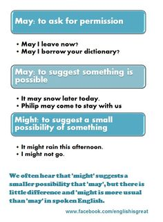 "I'm a very indecisive person and today I'm going to teach you how to express possibility in English ☺ Let's start with the modal verbs ""may"" and ""might"". T"