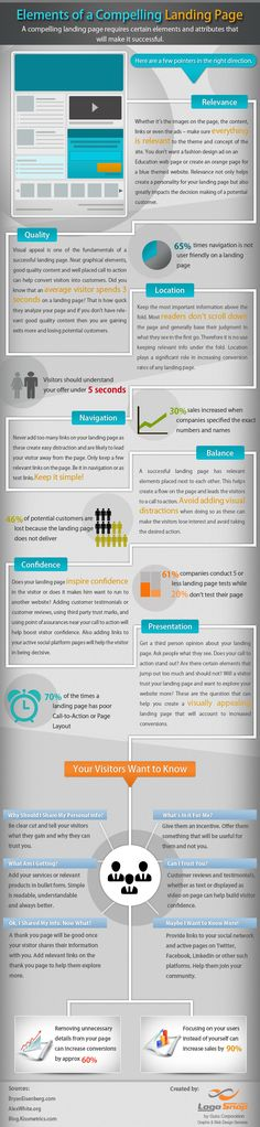 Elements of a compelling Landing Page http://fleetheratrace.blogspot.co.uk/2014/12/top-10-tips-for-improving-website-conversion.html #landingpage #conversion #webconversion #website #conversionoptimization #conversionrateoptimization tips and tricks #infographic