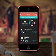 Mobile app design by marcor #POTD99 12.14.2013 #colors #social #events
