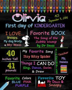 First day of Kindergarten Birthday Sign, Chalkboard poster