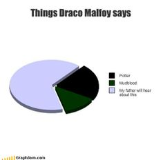 Things Draco Malfoy says.
