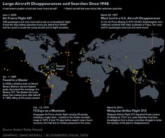 With the search for Malaysia Airlines Flight 370 in its second week, the Bloomberg Visual Data team created this map of the large aircraft declared missing since Every Plane That's Disappeared Since 1948 Malaysian Airlines, Do It Yourself Jewelry, Airline Flights, Mystery Of History, Air France, Aircraft, World, Planes, Infographics