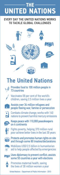 The United Nations at a glance. http://www.refugemarketing.com