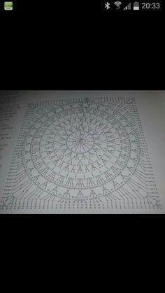Bo-M poncho diagram