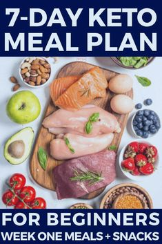 Get this 7 Day Keto Meal Plan & Menu For Beginners free! Inclused 30 keto recipes for breakfast, lunch, dinner, and dessert with macros Easy Keto Meal Plan, 7 Day Meal Plan, Diet Plan Menu, Keto Diet Plan, Diet Meal Plans, Food Plan, Paleo Diet, High Carb Diet, Low Carb
