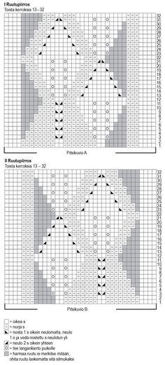 Under björken – Spetssockor Novita Venla Knitting Stitches, Knitting Patterns, Knitting Ideas, Knitting Magazine, Stitch Patterns, Yarns, Mini, Dreams, Design