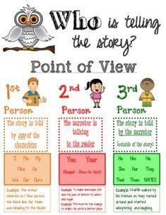 Use this point of view sheet as a reference for your students. A colorful handout that identifies 1st,2nd, and 3rd person perspectives, definitions, keywords, and an example of each. Save the file and print it as a classroom poster for easy reference during mini-lessons or during independent or guided reading lessons.