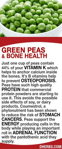 Green Peas... Just 1 cup of peas contain 44% of your Vitamin K which helps to anchor calcium inside the bones. It's B vitamins help to prevent osteoporosis. Peas have such high quality protein that commercial protein powders are starting to use it. This avoids the possible side effects of soy, or dairy. Coumestrol, a phytonutrient has been shown to reduce the risk of stomach cancers. Peas support the energy producing cells in the body while playing an important roll in adrenal function.