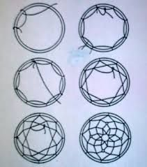 How To Make Dream Catchers Easy ☆ Instructions F0R Making A Dreamcatcher ☆  Crafty  Pinterest