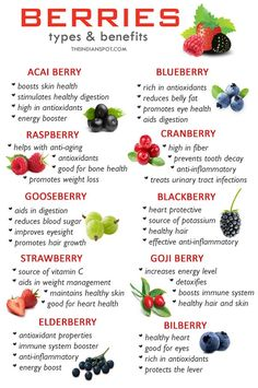 We all love our berries, especially strawberries, cranberries and raspberries. Not only do they taste amazing, but also have a lot of interesting health bene...