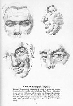 061 | Anatomy References for Artists via cgpin.com