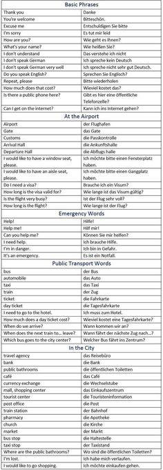 Very Useful and Common German Travel Phrases and Words - learn German,communication,vocabulary,german German Language Learning, Language Study, Learn A New Language, Dual Language, German Grammar, German Words, German English, Learn English, Learn French
