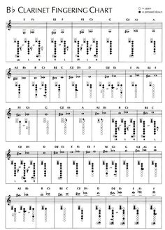 Image Result For Clarinet Fingering Chart