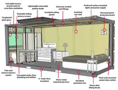 Shipping container house plans and cost 2 bedroom container homes,cabins made from shipping containers cargo container buildings,container home layouts cost to build shipping container homes. Shipping Container Buildings, Shipping Container Home Designs, Container House Plans, Container House Design, Shipping Containers, 20ft Container, Building A Container Home, Cargo Container, Container Conversions