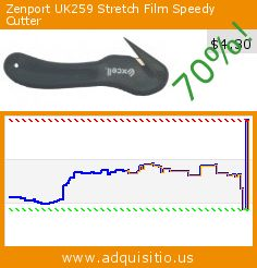 Zenport UK259 Stretch Film Speedy Cutter (Tools & Home Improvement). Drop 70%! Current price $4.30, the previous price was $14.50. http://www.adquisitio.us/zenport/uk259-stretch-film-speedy