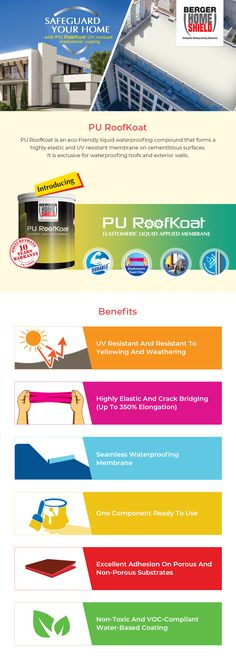PU RoofKoat for the health of the roof of your home, Get in touch with #BergerXP experts to know more.