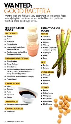 """Lots of people know about """"probiotics""""... but not many can tell you about """"prebiotics"""" that help the friendly flora in your gut thrive... what I would add to this is to make sure you consume ALL of your soy foods from fermented sources."""