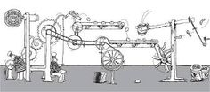 Image result for heath robinson