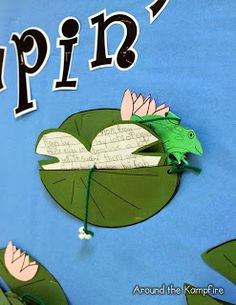 Ending the Year in a Life Cycle Garden. Frog life cycle writing craft.