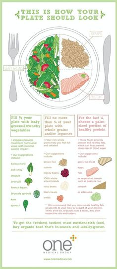 Portion control is one of the biggest factors that determine how much and how healthily we eat. Here is a rough guide of how you should split your dinner plate to optimise your health intake // skinnymetea.com.au