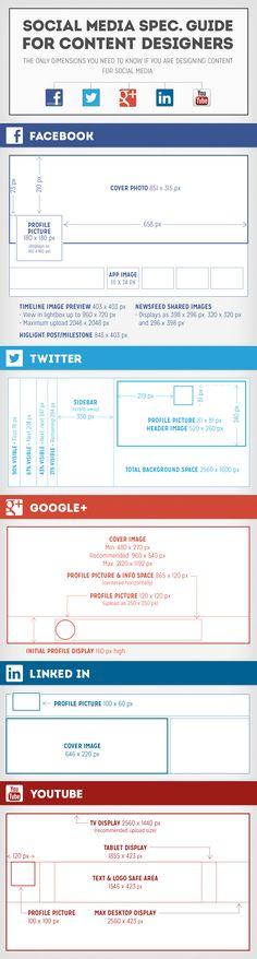 Facebook, Twitter, Google+, LinkedIn, YouTube: Social Media Image Size Guide [INFOGRAPHIC]
